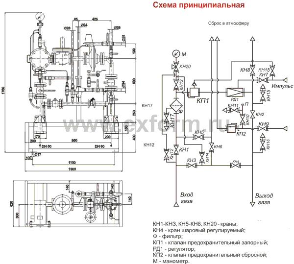 Принципиальная схема ГРУ-50 с